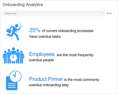 Cognology Onboarding Analytics Sized